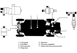 where should the fuel filter be mounted on my 1976 vw convertible