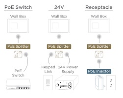ipad cable wiring diagram wiring diagram simonand