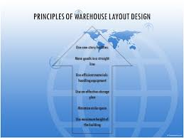 warehouse layout design principles warehousing management ppt video online download