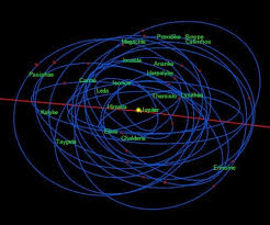 how fast does the earth travel around the sun images Earth is both rotating and revolving around the sun if the moon