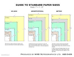 Standard Drafting Table Size 4 Standard Drafting Sheet Sizes