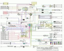 doblo wiring diagrams fiat wiring diagrams instruction
