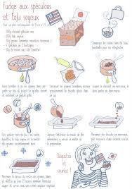 dessin recette de cuisine fudge au tofu soyeux et au chocolat vegan eat that and want that