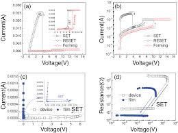 utilization of a cross section cafm to investigate resistive