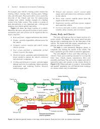 modern automotive technology 7th edition page 19 19 of 1631