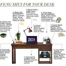 un bureau feng shui un bureau feng shui feng shui your desk bureau feng shui orientation