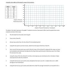 scatter plots worksheets free worksheets library download and