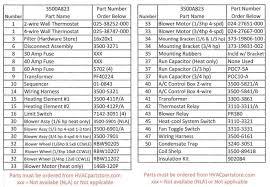 3500a823 coleman electric furnace parts u2013 hvacpartstore