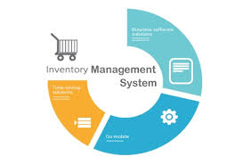 of inventory inventory management system software development services