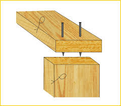 Different Wood Joints Pdf by 29 Popular Woodworking Joints Egorlin Com