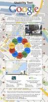 Map Near Me Usability Testing Google Maps On Behance