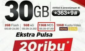 cek kuota telkomsel 30gb kode paket internet telkomsel simpati dan as 30gb hanya 70ribu rupiah