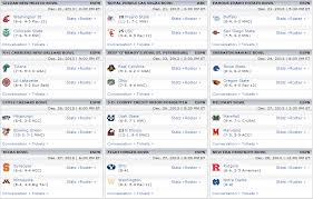 college bowl standings thanksgiving college football