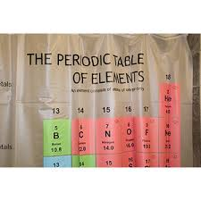 Periodic Table Shower Curtain Big Bang Theory Periodic Table Shower Curtain Thinkgeek