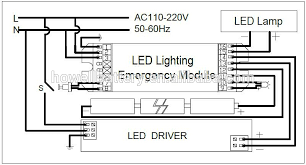 2 64w led strip emergency module fluorescent emergency light