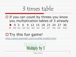 15 Multiplication Table Shawn Tripam1 Multiplication Tables Easy Fun Tricks To Help You
