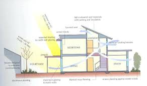 most economical house plans most economical house plans floor plan for affordable sf house