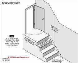 Standard Handrail Height Uk Stairway Landings U0026 Platforms Codes Construction U0026 Inspection