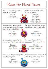 best 25 plural nouns ideas on pinterest noun anchor charts