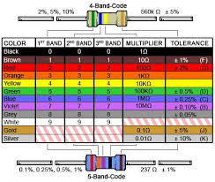 6 band resistor color code electronics knowledge pinterest