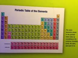 periodic table science book periodic table picture of perot museum of nature and science
