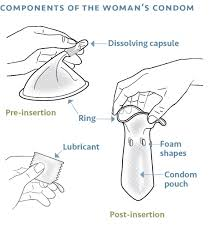 Comfortable Condoms Features U2013 Technologies For Reproductive Health Path