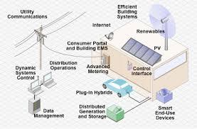 pv system design system design solarshop