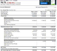 Income Statement For Non Profit Organization Template by What Is An Income Statement Bplans