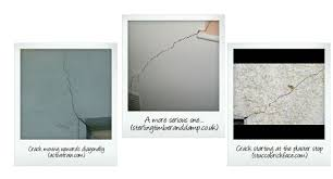 identifying various cracks
