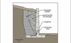 Concrete Wall Design Example Gallery Of Concrete Wall Design - Concrete wall design example
