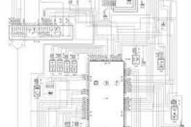 citroen wiring diagram wiring diagram shrutiradio