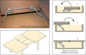 table extension slide mechanism tube hinge leaf mount mechanism lee valley tools wood working