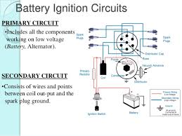 magneto coil wiring diagram magneto distributor wiring diagram