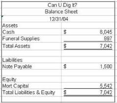 Template For Income Statement And Balance Sheet Simple Balance Sheet And Income Statement Exle
