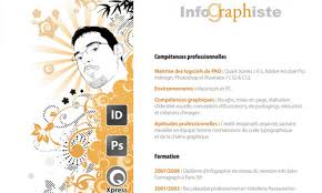 Best Graphic Designer Resumes by Best Practices To Bear In Mind For A Graphic Design Resume Naldz