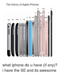 Iphone Text Memes Best Collection - 25 best memes about apple iphones apple iphones memes