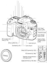 nomenclature canon eos 40d guide canon camera experts