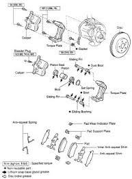 1996 toyota camry brakes repair guides rear disc brakes brake caliper autozone com