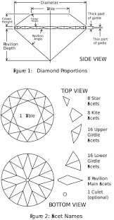 diamond chart 107 best buyer u0027s guides images on pinterest diamond authority