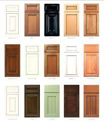 Styles Of Kitchen Cabinet Doors Cabinet Door Styles Pictures Cabinet Door Styles Builders And