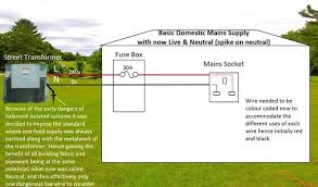 electrical wiring what are the basic principles of domestic mains