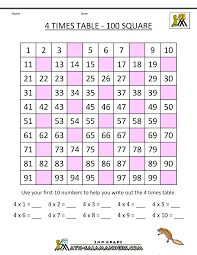 Times Tables Worksheet 4 Times Table