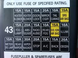 2007 impreza 2 5i interior fuse box diagram nasioc
