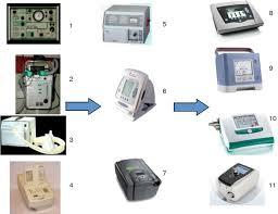 Types Of Ventilators Modern Non Invasive Mechanical Ventilation Turns 25 Archivos De