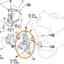 where is the water pump located in a nm model mitsubishi pajero