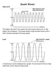 all worksheets wave characteristics worksheet free printable