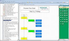 apqp flow diagram apqp manual u2022 panicattacktreatment co