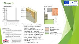 erasmus ip project u201csustainable refurbishment retrofit and energy