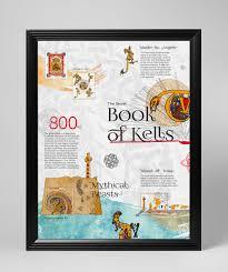 book of kells u2013 veronica ronit designs