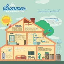 Energy Saving Tips For Summer | nes shows cool ways to get summertime savings
